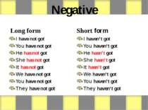 Negative Long form I have not got You have not got He has not got She has not...