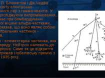 Разом з П. Блеккетом і Дж.Чедвік вивчав освіту електронно-позитронного пар з ...