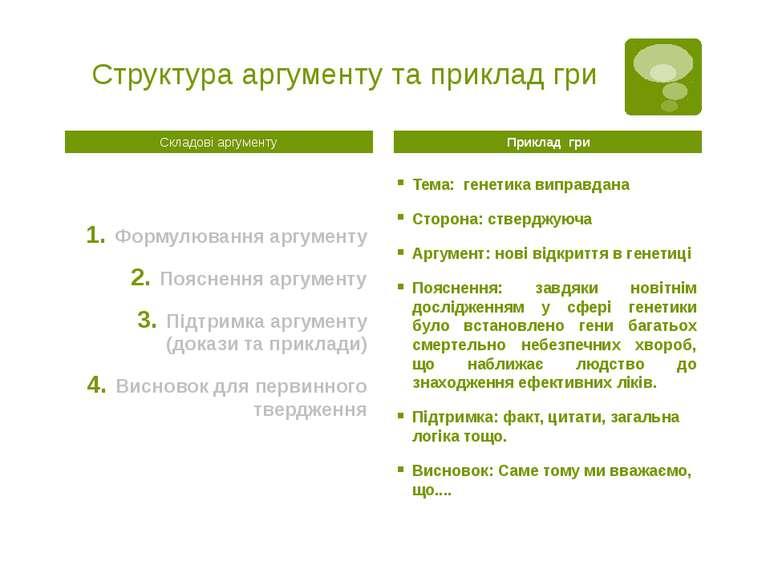 Структура аргументу та приклад гри Складові аргументу Формулювання аргументу ...