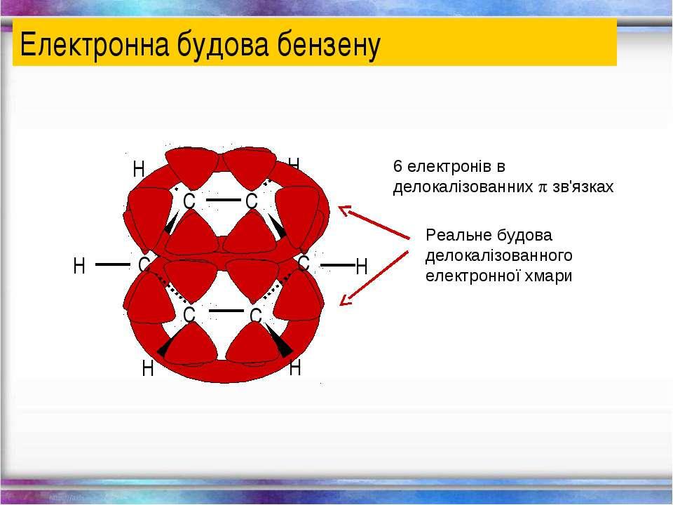 Електронна будова бензену 6 електронів в делокалізованних зв'язках
