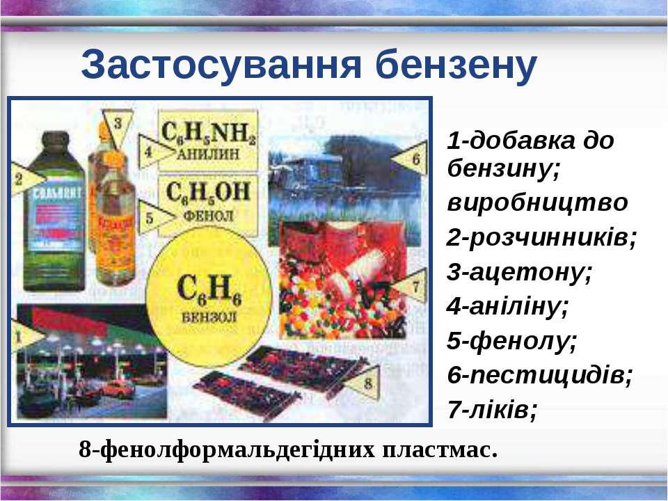 Застосування бензену 1-добавка до бензину; виробництво 2-розчинників; 3-ацето...