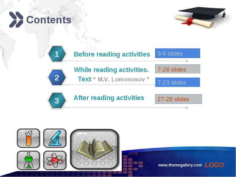 www.themegallery.com Contents 1 While reading activities. 2 After reading act...