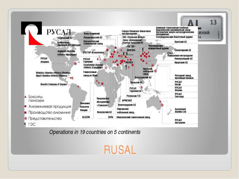 RUSAL Operations in 19 countries on 5 continents