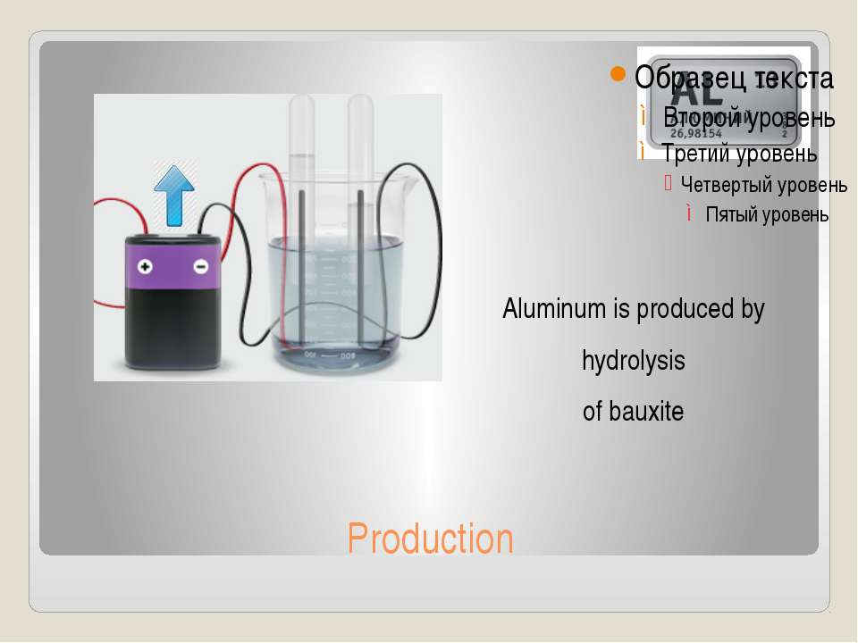 Production Aluminum is produced by hydrolysis of bauxite
