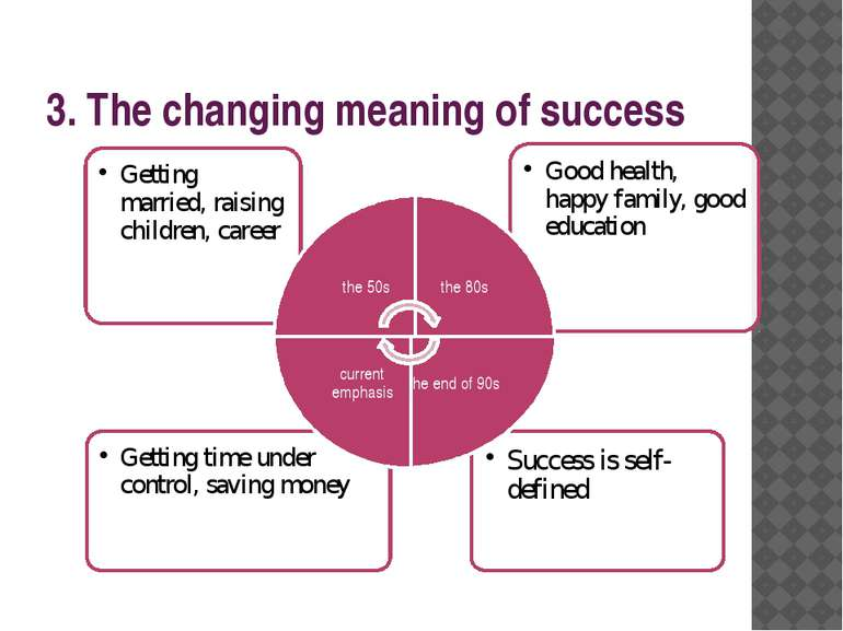 3. The changing meaning of success