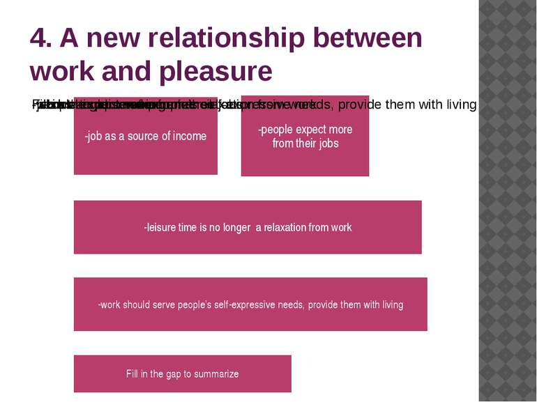 4. A new relationship between work and pleasure