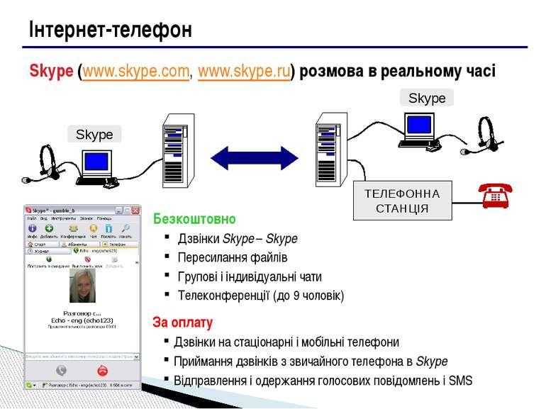 Інтернет-телефон Skype (www.skype.com, www.skype.ru) розмова в реальному часі...