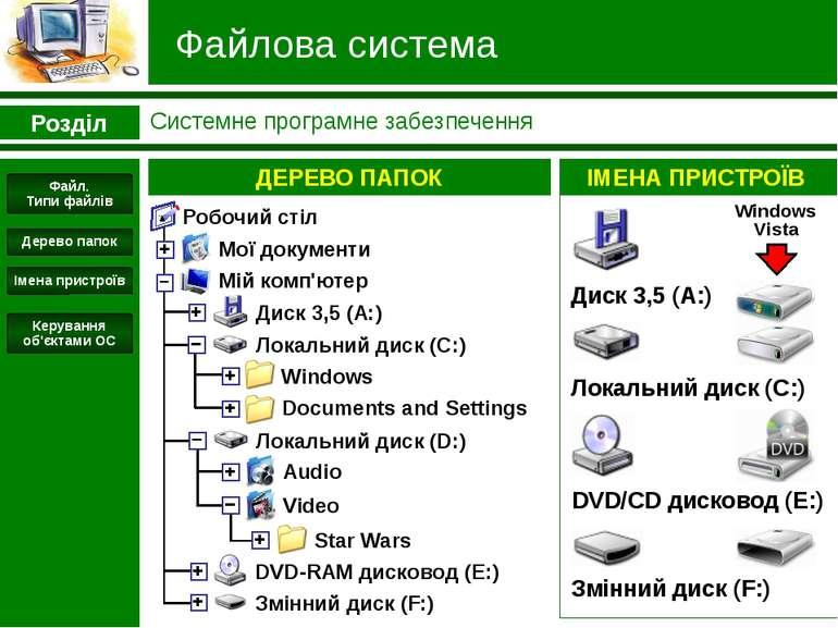 Техніка безпеки в комп'ютерному класі