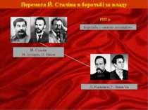 Перемога Й. Сталіна в боротьбі за владу Й. Сталін М. Бухарін, О. Риков Л. Кам...