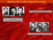 Перемога Й. Сталіна в боротьбі за владу Й. Сталін М. Калінін, В. Куйбишев М. ...