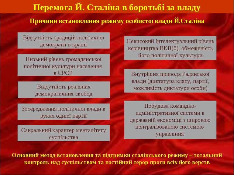 Перемога Й. Сталіна в боротьбі за владу Основний метод встановлення та підтри...