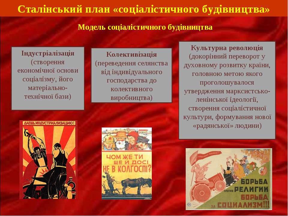 Сталінський план «соціалістичного будівництва» Індустріалізація (створення ек...