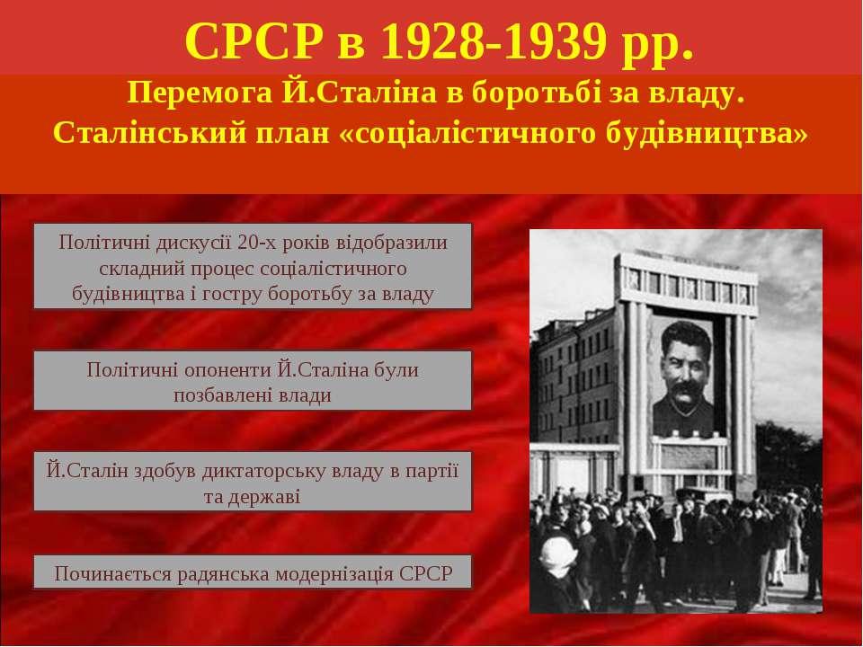Політичні дискусії 20-х років відобразили складний процес соціалістичного буд...