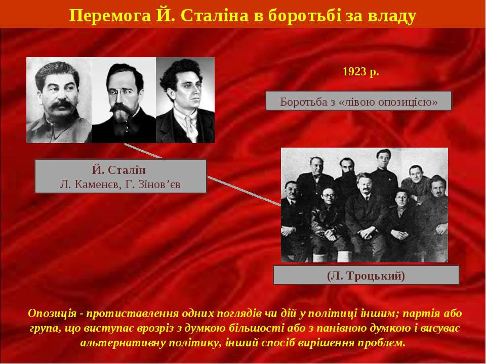 Перемога Й. Сталіна в боротьбі за владу Й. Сталін Л. Каменєв, Г. Зінов'єв (Л....