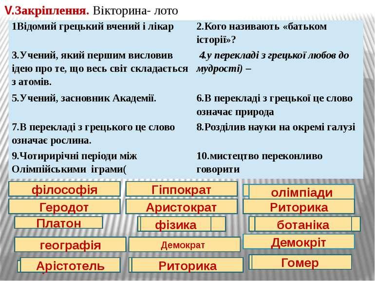 V.Закріплення. Вікторина- лото Демокріт Арістотель Гіппократ фізика Геродот Г...