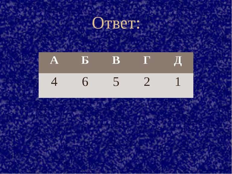 Ответ: А Б В Г Д 4 6 5 2 1