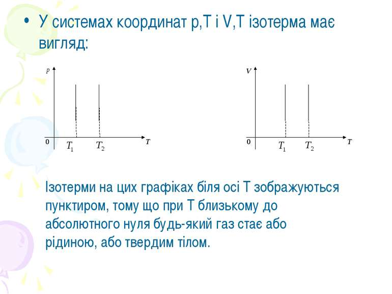 У системах координат р,Т і V,T ізотерма має вигляд: Ізотерми на цих графіках ...