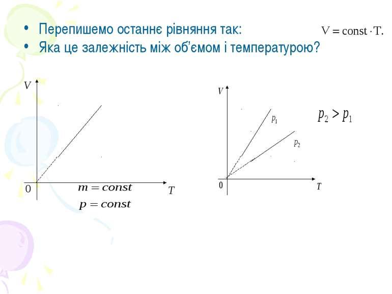 Перепишемо останнє рівняння так: Яка це залежність між об'ємом і температурою?