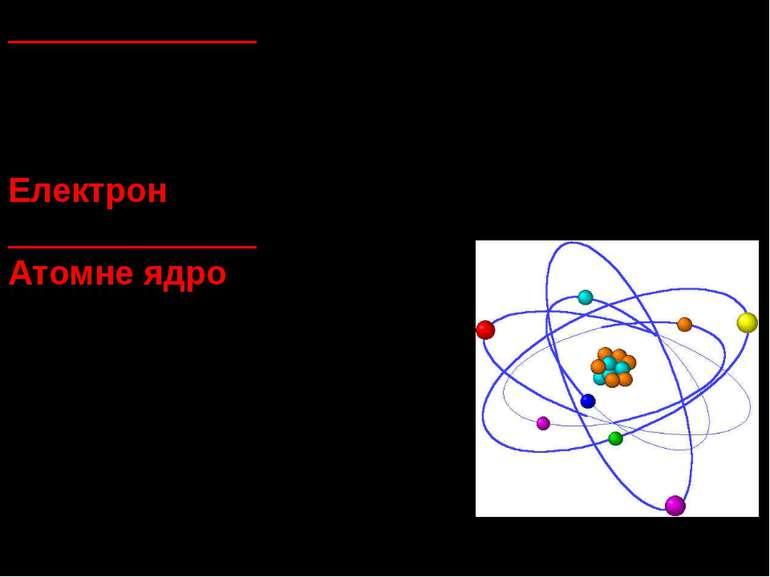 _____________ — дрібна електронейтральна хімічно неподільна частинка речовини...