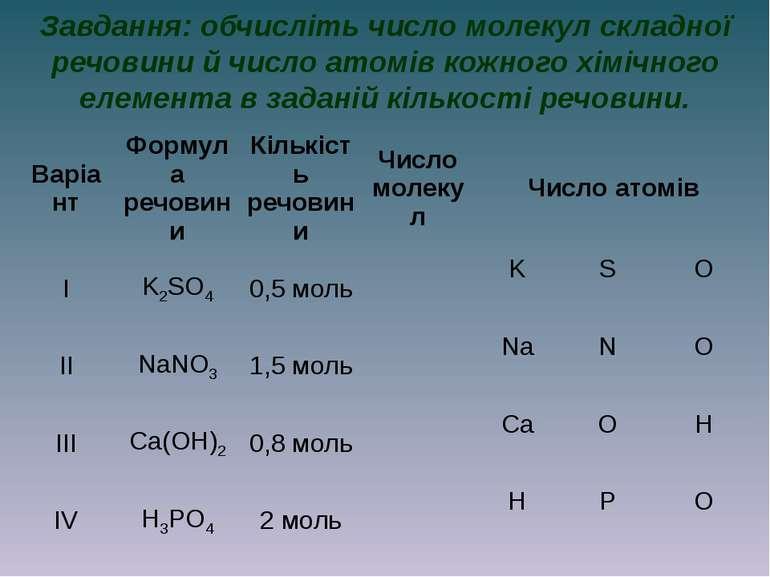 Завдання: обчисліть число молекул складної речовини й число атомів кожного хі...