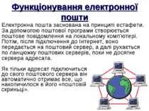 Функціонування електронної пошти Електронна пошта заснована на принципі естаф...
