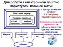 Для роботи з електронною поштою користувач повинен мати: 1. Доступ до мережі ...
