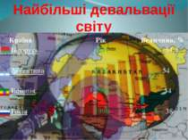 Найбільші девальвації світу Країна Рік Величина,% Білорусь 2011 54,4 Аргенти...