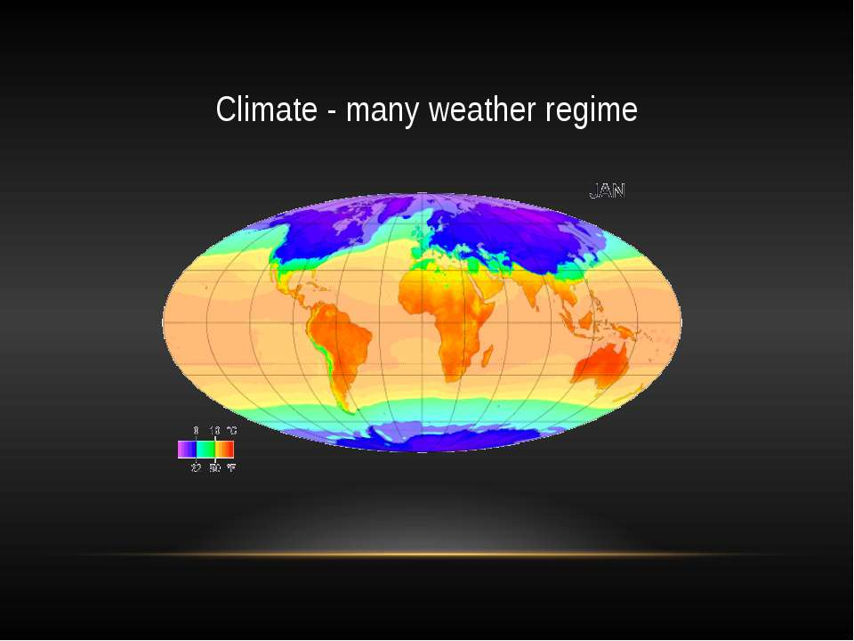 Climate - many weather regime