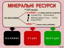 ОСВОЄННЯ вглибину вшир (в старих районах розробок) (пошук нових родовищ) -1,5...