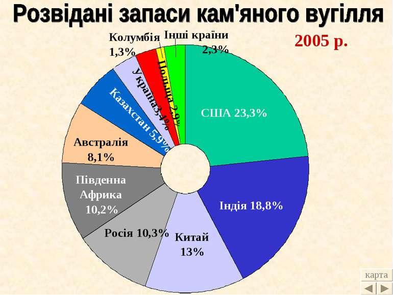 2005 р. карта