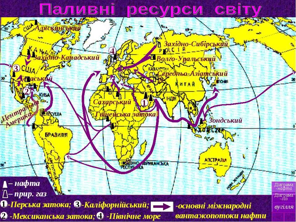 1 Західно-Сибірський Волго-Уральський Техаський Аляскинський 2 3 Західно-Кана...