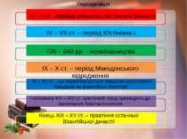 Періодизація ІV – V ст. - період імператора Костянтина Великого ІV – VІІ ст. ...