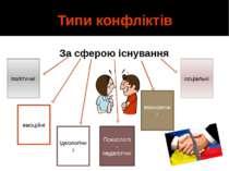 Типи конфліктів За сферою існування політичні емоційні Психолого- педагогічні...