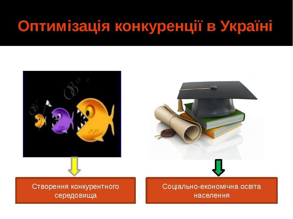Оптимізація конкуренції в Україні Створення конкурентного середовища Соціальн...
