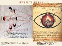 Іслам та наука Фази Місяця. Креслення Аль-Біруні, 11 століття. Анатомія ока