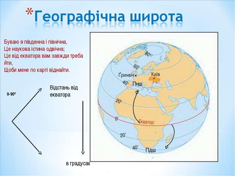 Буваю я південна і північна, Це наукова істина одвічна; Це від екватора вам з...