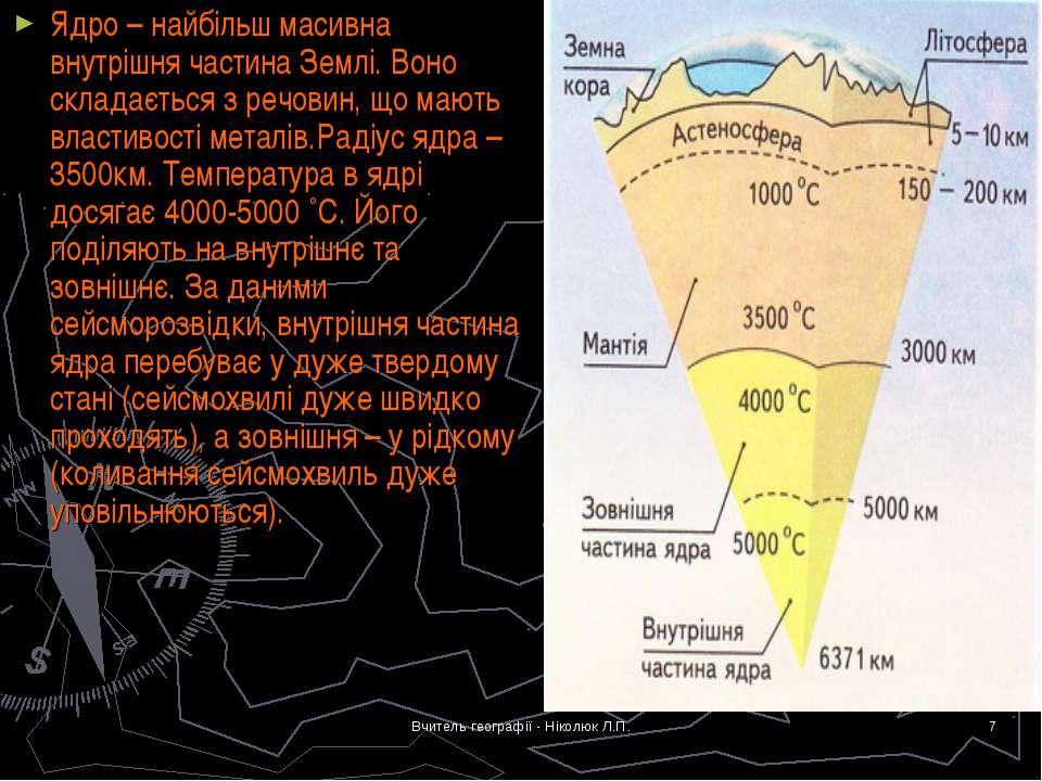 Вчитель географії - Ніколюк Л.П. * Ядро – найбільш масивна внутрішня частина ...