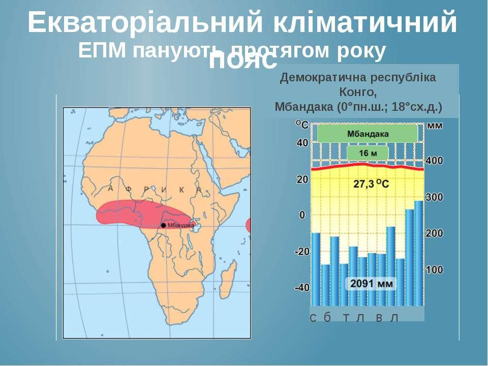 Демократична республіка Конго, Мбандака (0°пн.ш.; 18°сх.д.) с б т л в л Екват...