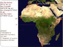 м. Рас- Енгела мис Рас-Енгела (37°21′ пн. ш.) мис Голковий (34°51′15″ пд. ш.)...