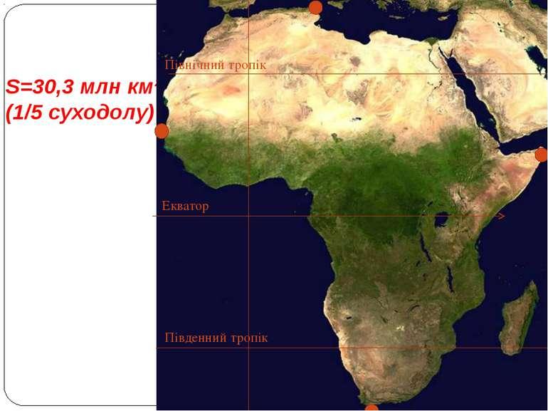 S=30,3 млн км² (1/5 суходолу) Північний тропік Екватор Південний тропік