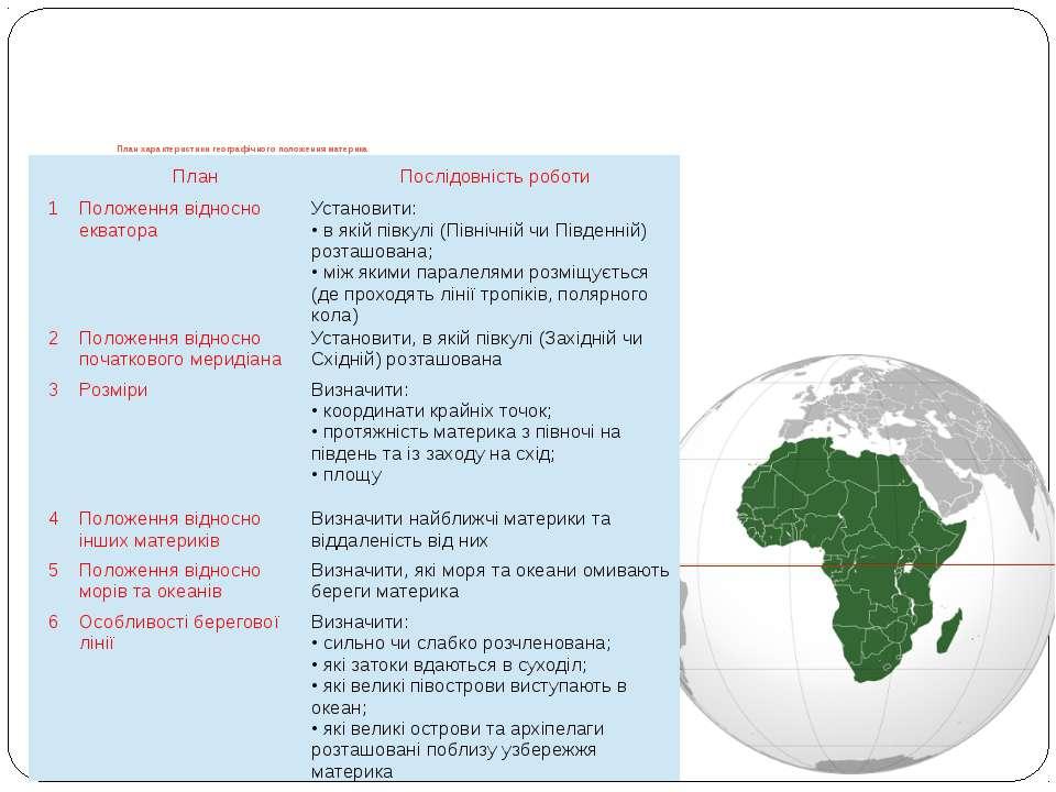 План характеристики географічного положення материка План Послідовність робот...
