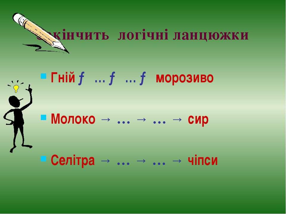 Закінчить логічні ланцюжки Гній → … → … → морозиво Молоко → … → … → сир Селіт...