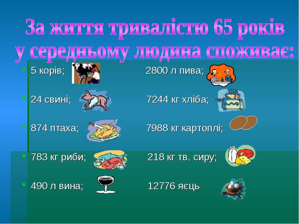 5 корів; 2800 л пива; 24 свині; 7244 кг хліба; 874 птаха; 7988 кг картоплі; 7...