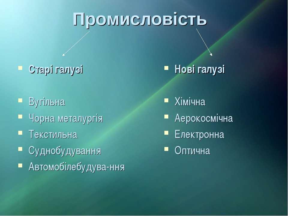 Промисловість Старі галузі Вугільна Чорна металургія Текстильна Суднобудуванн...
