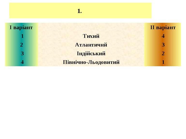 1.  І варіант   ІІ варіант 1 Тихий 4 2 Атлантичнй 3 3 Індійський 2...