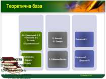 Теоретична база Гульчук О.О. LOGO