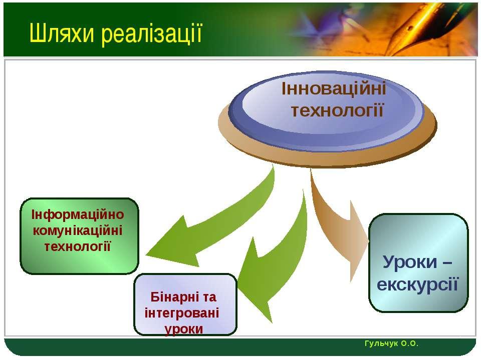 Шляхи реалізації Інформаційно комунікаційні технології Інноваційні технології...