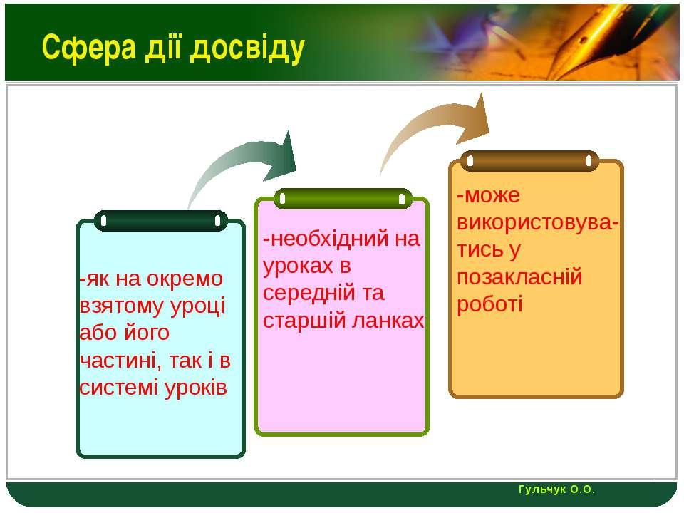Сфера дії досвіду -як на окремо взятому уроці або його частині, так і в систе...