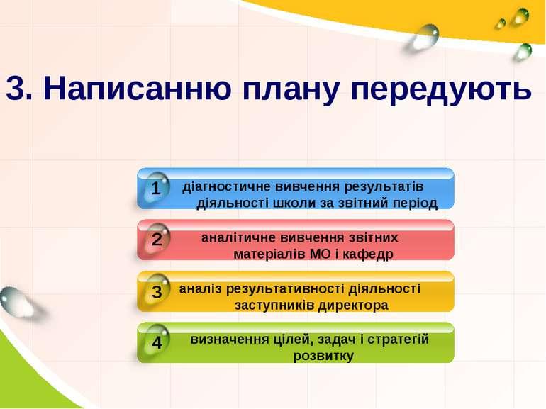 3. Написанню плану передують діагностичне вивчення результатів діяльності шко...
