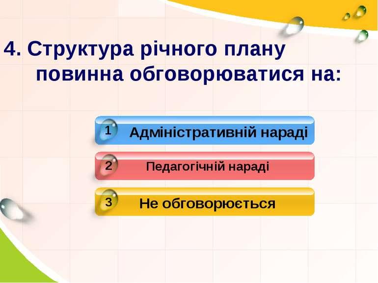 4. Структура річного плану повинна обговорюватися на: Адміністративній нараді...